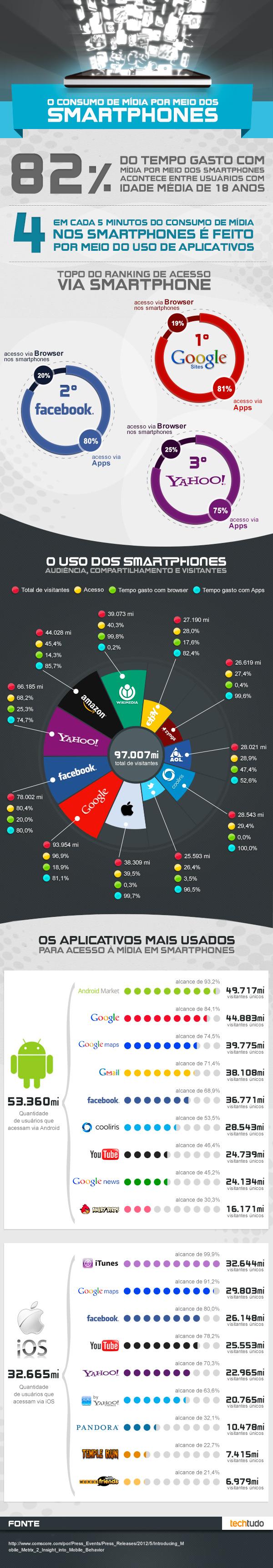 mercado-smartphone